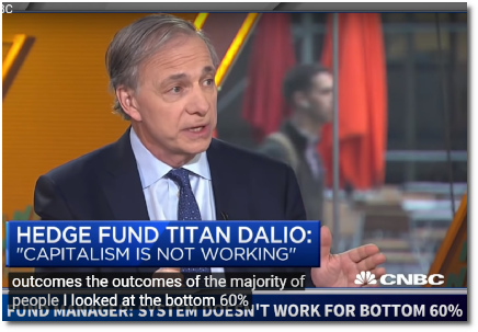 Billionaire hedge fund manager Ray Dalio says the FACTS show that capitalism isnt working (8 April 2019)