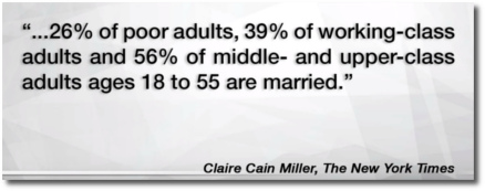 Marriage is primarily for the wealthy